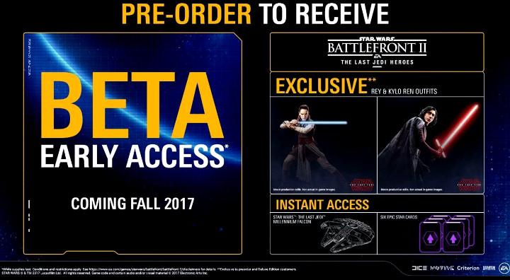 Battlefront 2 Preorder Bonuses